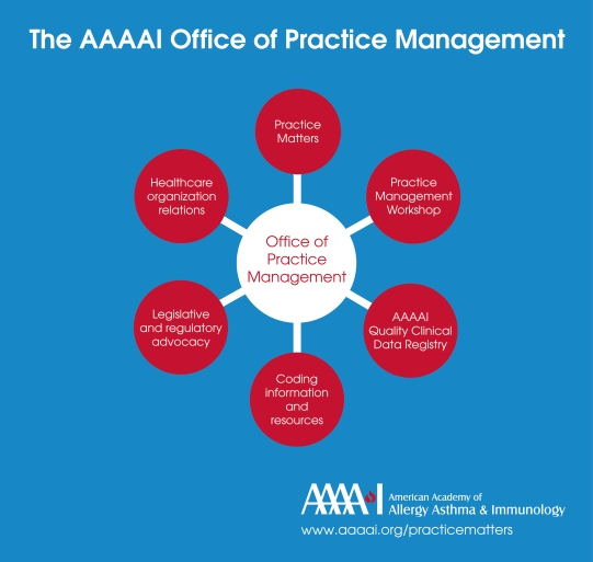 AAAAI Office of Practice Management
